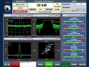 AUI GV Series FM Transmitter