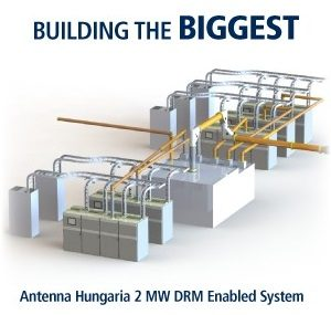 Antenna Hungária 2 MW DRM-enabled system graphic
