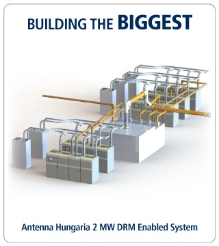 Building the Biggest - Antenna Hungaria System